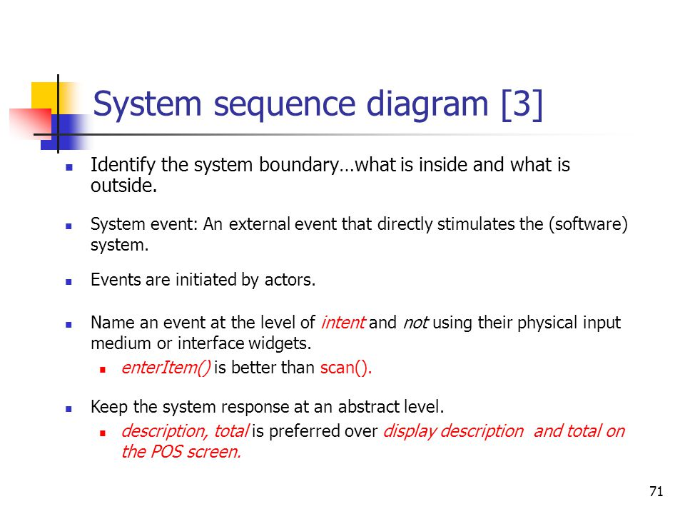 System sequence diagrams [2]